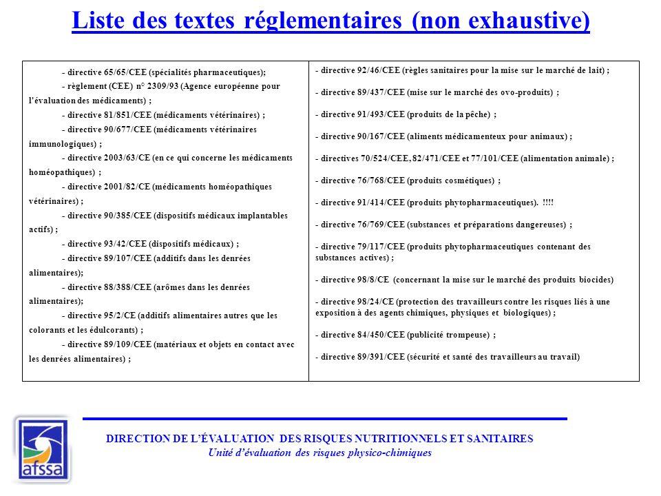 Liste des textes réglementaires (non exhaustive)