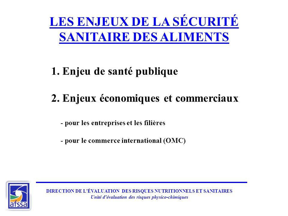 LES ENJEUX DE LA SÉCURITÉ SANITAIRE DES ALIMENTS