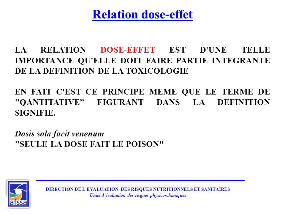 Relation dose-effet LA RELATION DOSE-EFFET EST D UNE TELLE IMPORTANCE QU ELLE DOIT FAIRE PARTIE INTEGRANTE DE LA DEFINITION DE LA TOXICOLOGIE.