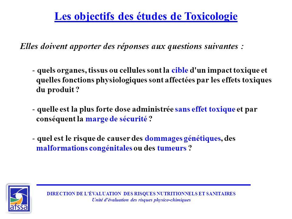 Les objectifs des études de Toxicologie