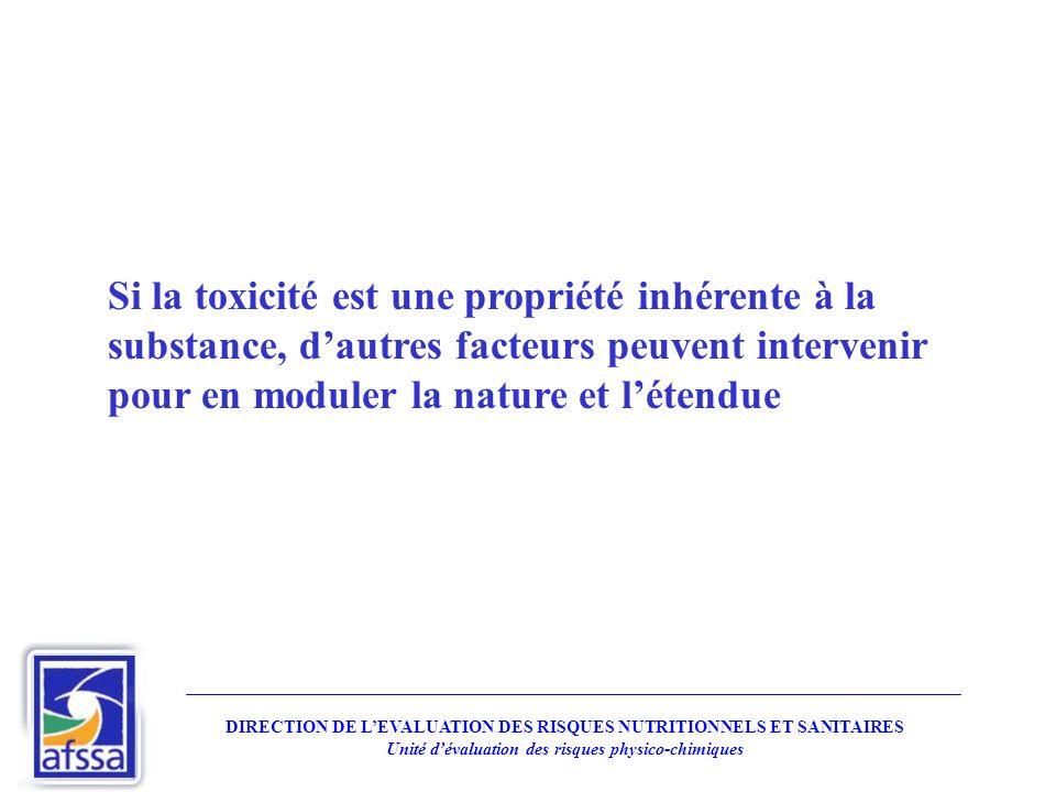 Si la toxicité est une propriété inhérente à la substance, d'autres facteurs peuvent intervenir pour en moduler la nature et l'étendue