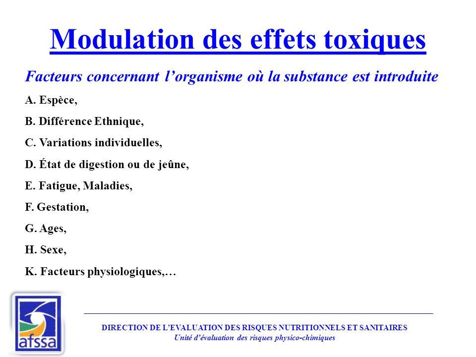 Modulation des effets toxiques