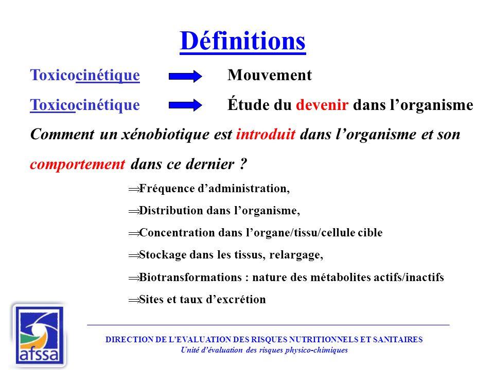 Définitions Toxicocinétique Mouvement