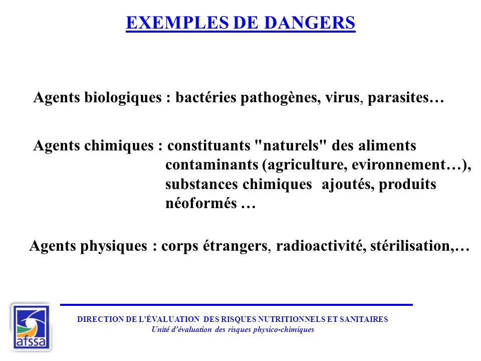 EXEMPLES DE DANGERS Agents biologiques : bactéries pathogènes, virus, parasites…