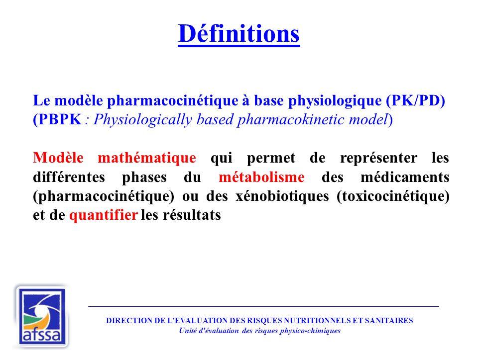 Définitions Le modèle pharmacocinétique à base physiologique (PK/PD)