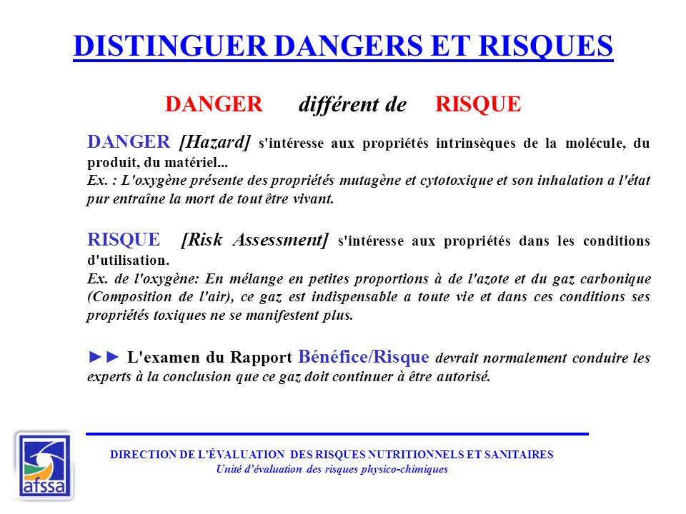 DISTINGUER DANGERS ET RISQUES DANGER différent de RISQUE