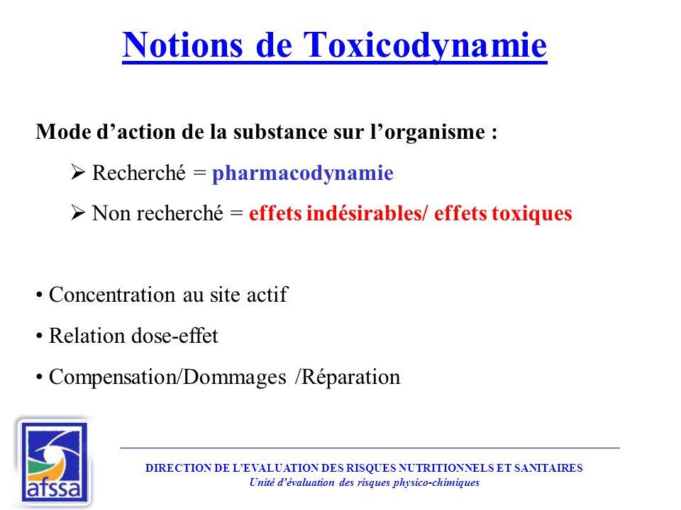 Notions de Toxicodynamie