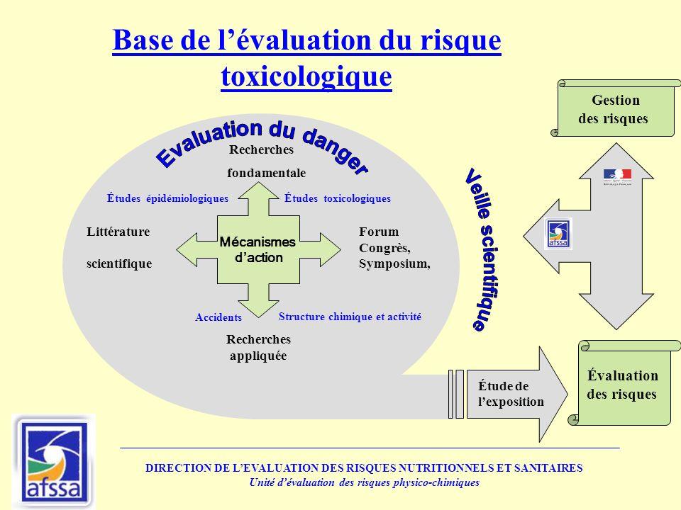 Base de l'évaluation du risque toxicologique