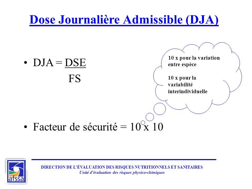 Dose Journalière Admissible (DJA)