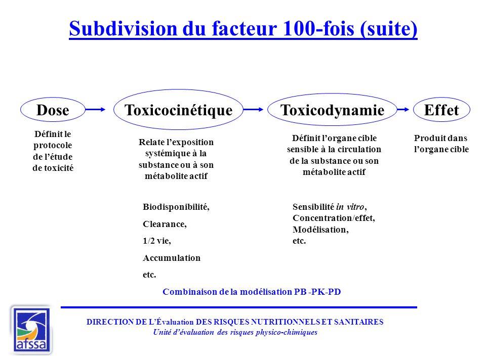 Subdivision du facteur 100-fois (suite)