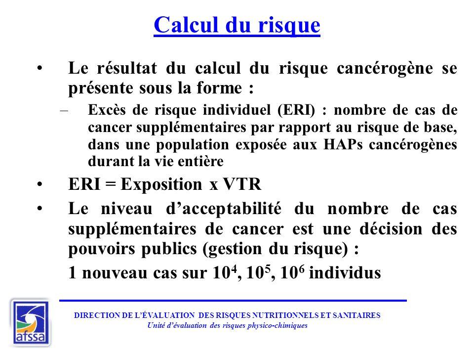 Calcul du risque Le résultat du calcul du risque cancérogène se présente sous la forme :