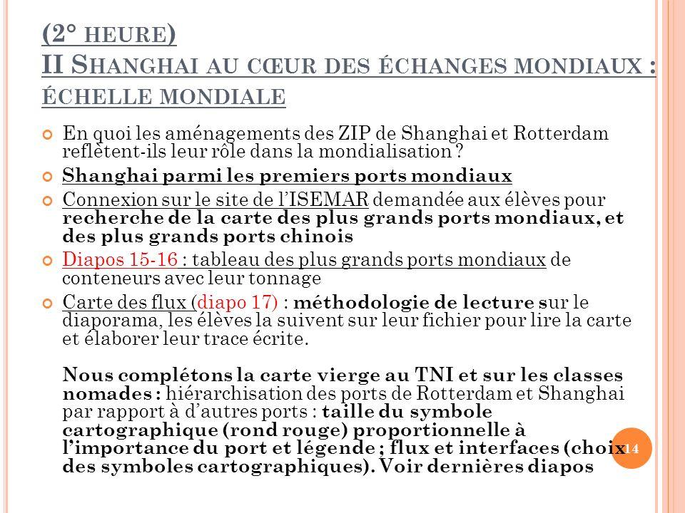(2° heure) II Shanghai au cœur des échanges mondiaux : échelle mondiale