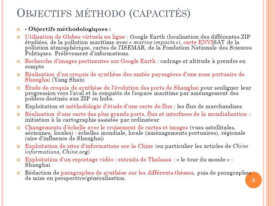 Objectifs méthodo (capacités)