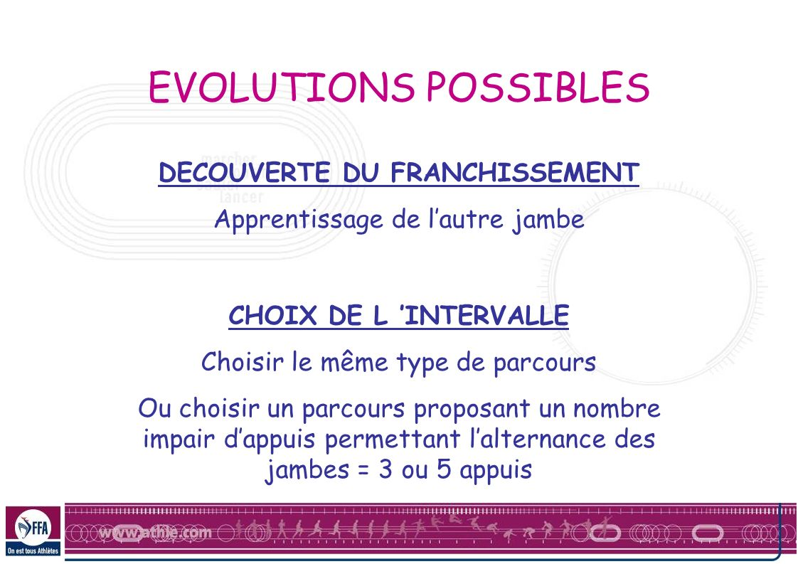 EVOLUTIONS POSSIBLES DECOUVERTE DU FRANCHISSEMENT