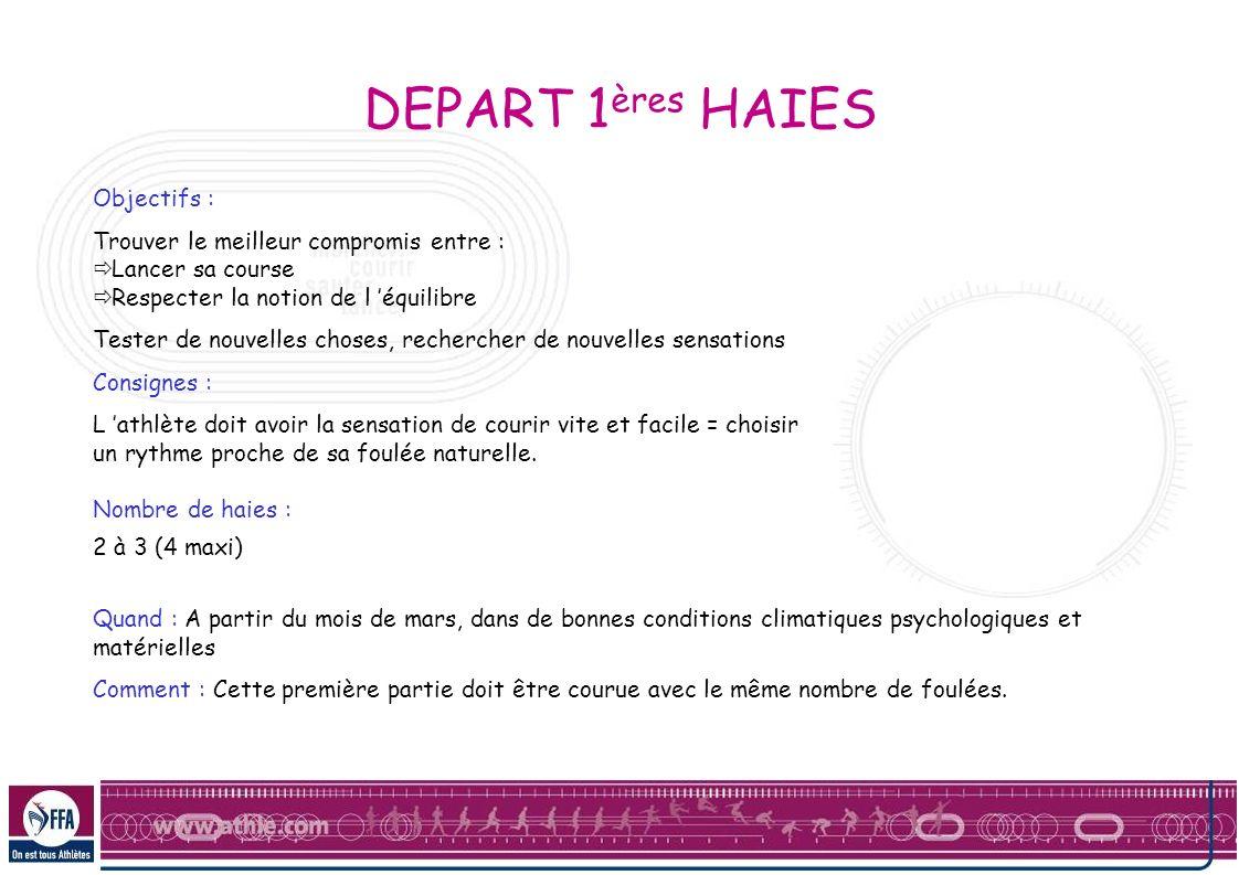 DEPART 1ères HAIES Objectifs : Trouver le meilleur compromis entre :