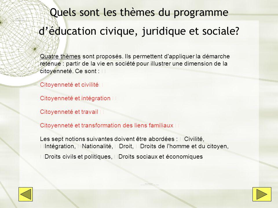 Quels sont les thèmes du programme d'éducation civique, juridique et sociale