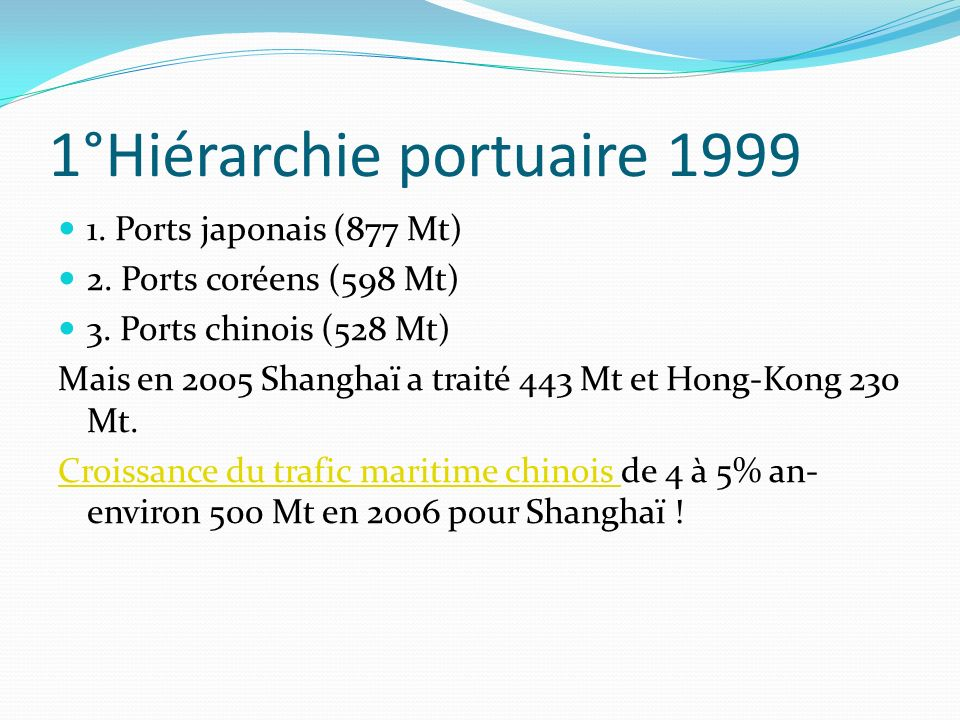 1°Hiérarchie portuaire 1999