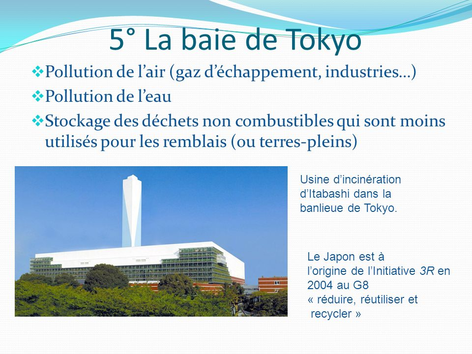 5° La baie de Tokyo Pollution de l'air (gaz d'échappement, industries…) Pollution de l'eau.