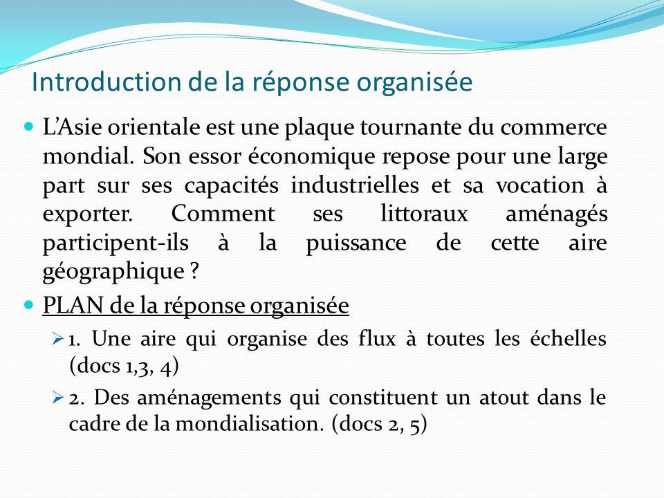 Introduction de la réponse organisée