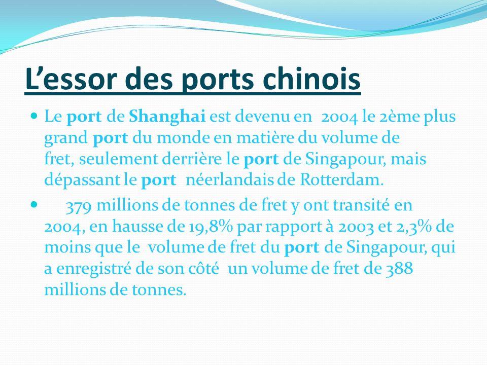 L'essor des ports chinois