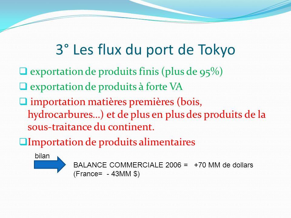 3° Les flux du port de Tokyo