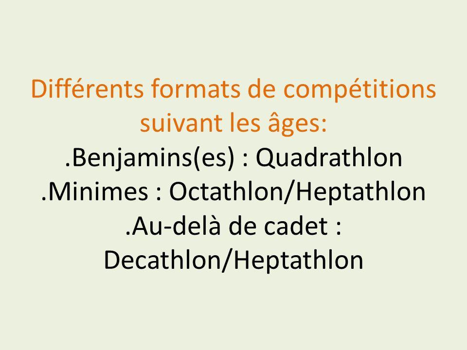 Différents formats de compétitions suivant les âges: