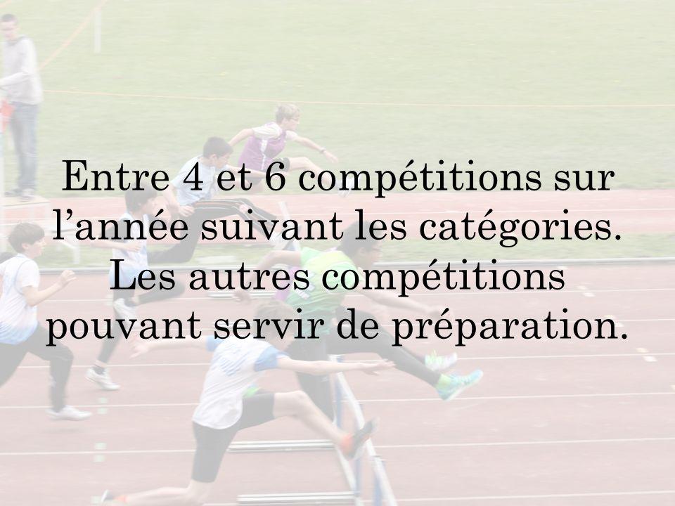 Entre 4 et 6 compétitions sur l'année suivant les catégories
