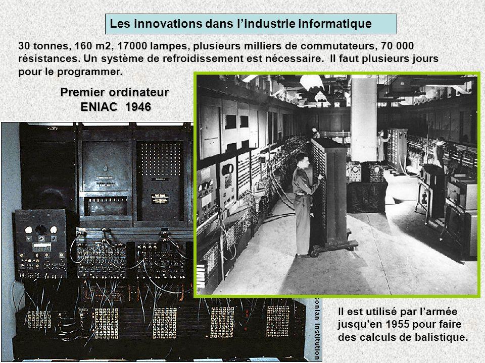 Premier ordinateur ENIAC 1946