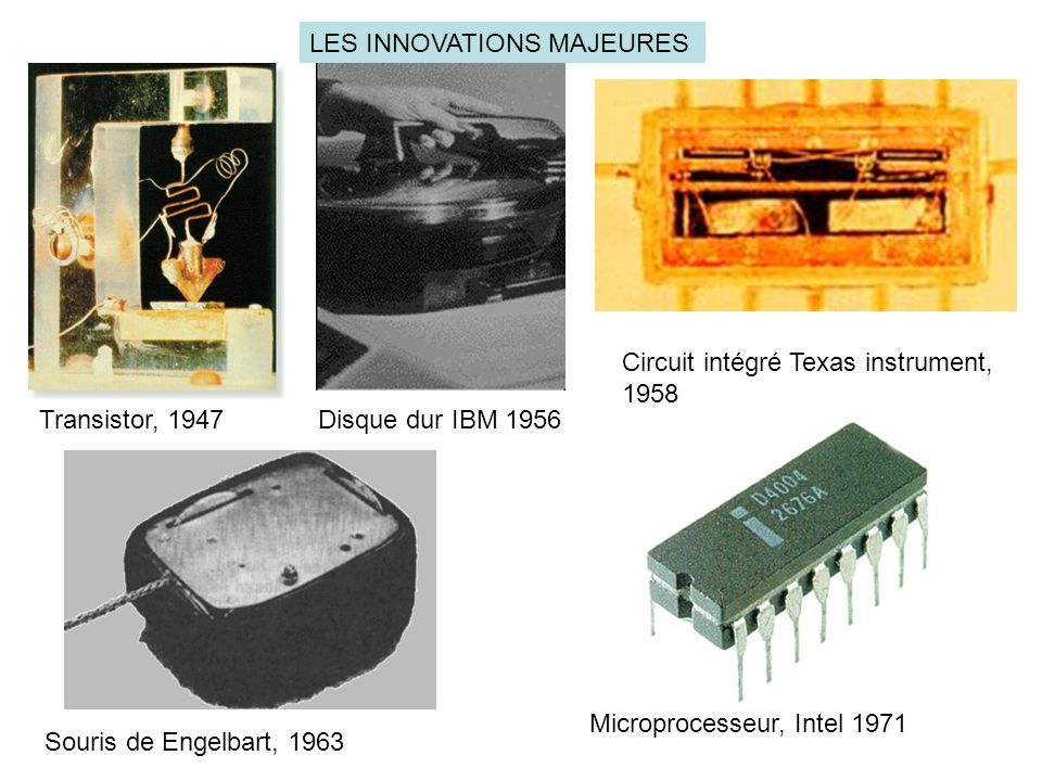 LES INNOVATIONS MAJEURES