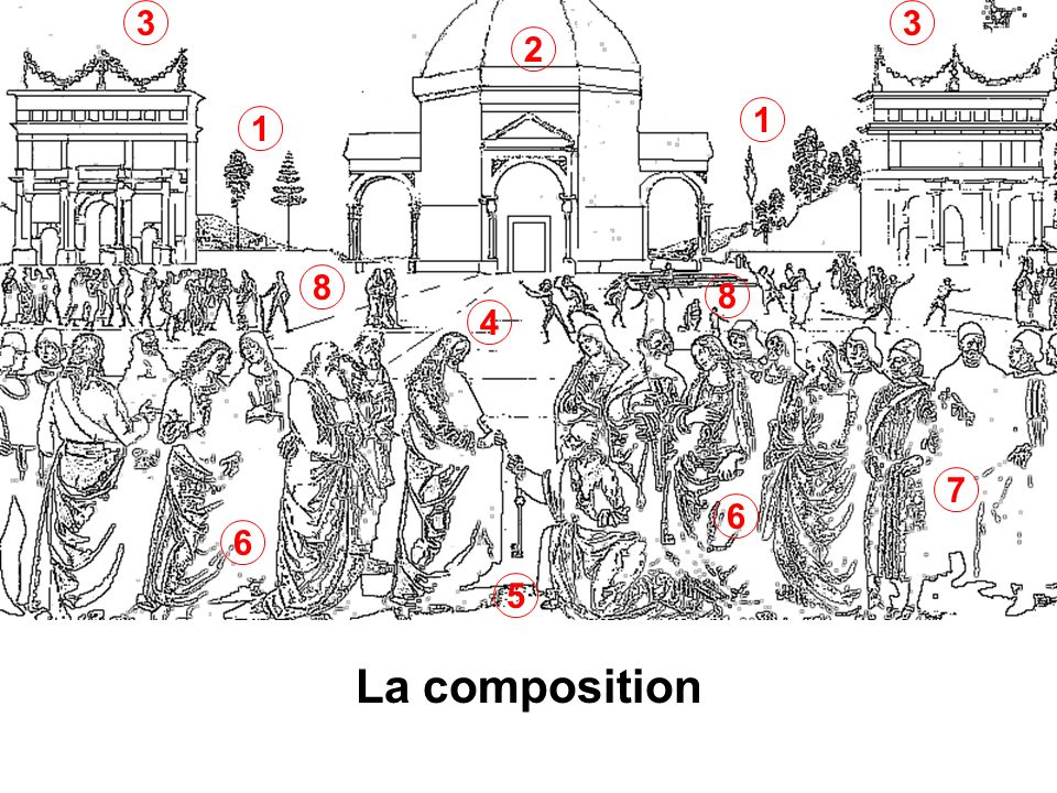3 3 2 1 1 8 8 4 7 6 6 5 La composition croquis