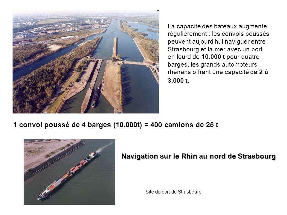 1 convoi poussé de 4 barges (10.000t) = 400 camions de 25 t