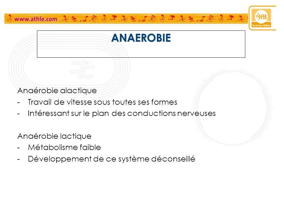 ANAEROBIE Anaérobie alactique