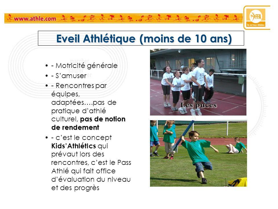 Eveil Athlétique (moins de 10 ans)