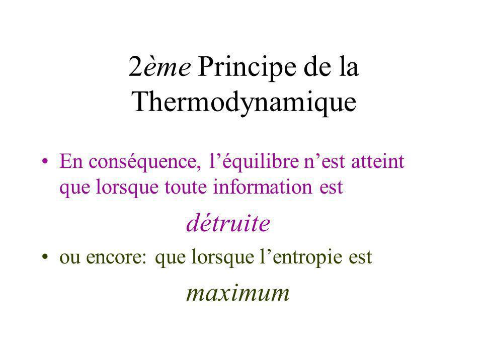 2ème Principe de la Thermodynamique