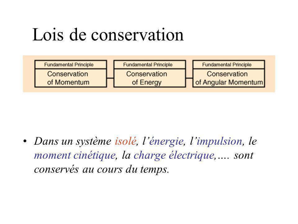 Lois de conservation Dans un système isolé, l'énergie, l'impulsion, le moment cinétique, la charge électrique,….