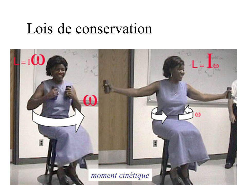 Lois de conservation moment cinétique