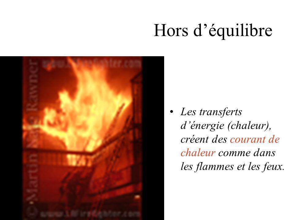 Hors d'équilibre Les transferts d'énergie (chaleur), créent des courant de chaleur comme dans les flammes et les feux.