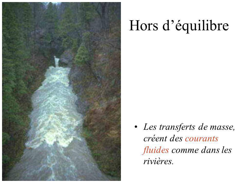 Hors d'équilibre Les transferts de masse, créent des courants fluides comme dans les rivières.