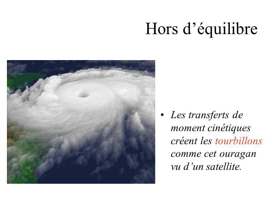 Hors d'équilibre Les transferts de moment cinétiques créent les tourbillons comme cet ouragan vu d'un satellite.