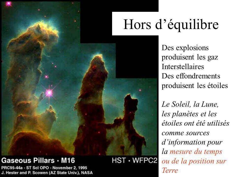 Hors d'équilibre Des explosions produisent les gaz Interstellaires