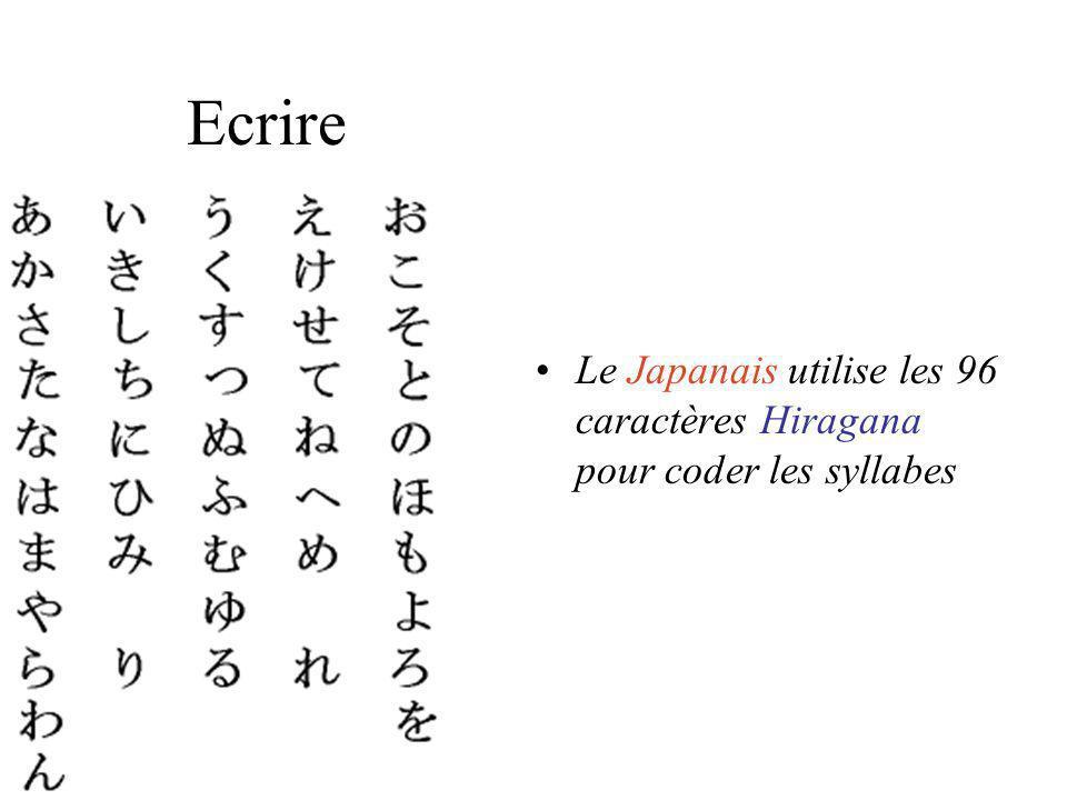 Ecrire Le Japanais utilise les 96 caractères Hiragana pour coder les syllabes