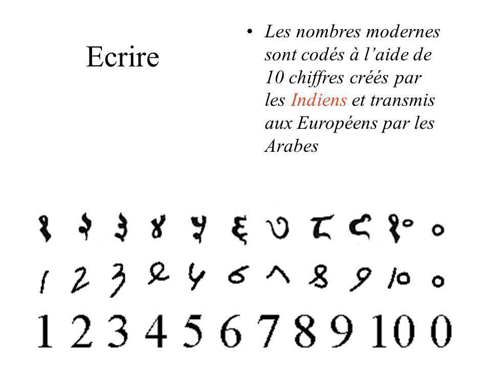 Les nombres modernes sont codés à l'aide de 10 chiffres créés par les Indiens et transmis aux Européens par les Arabes