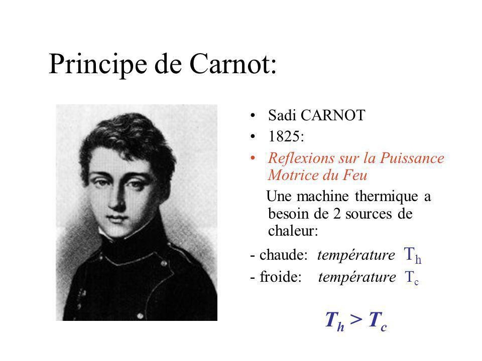 Principe de Carnot: Sadi CARNOT 1825: