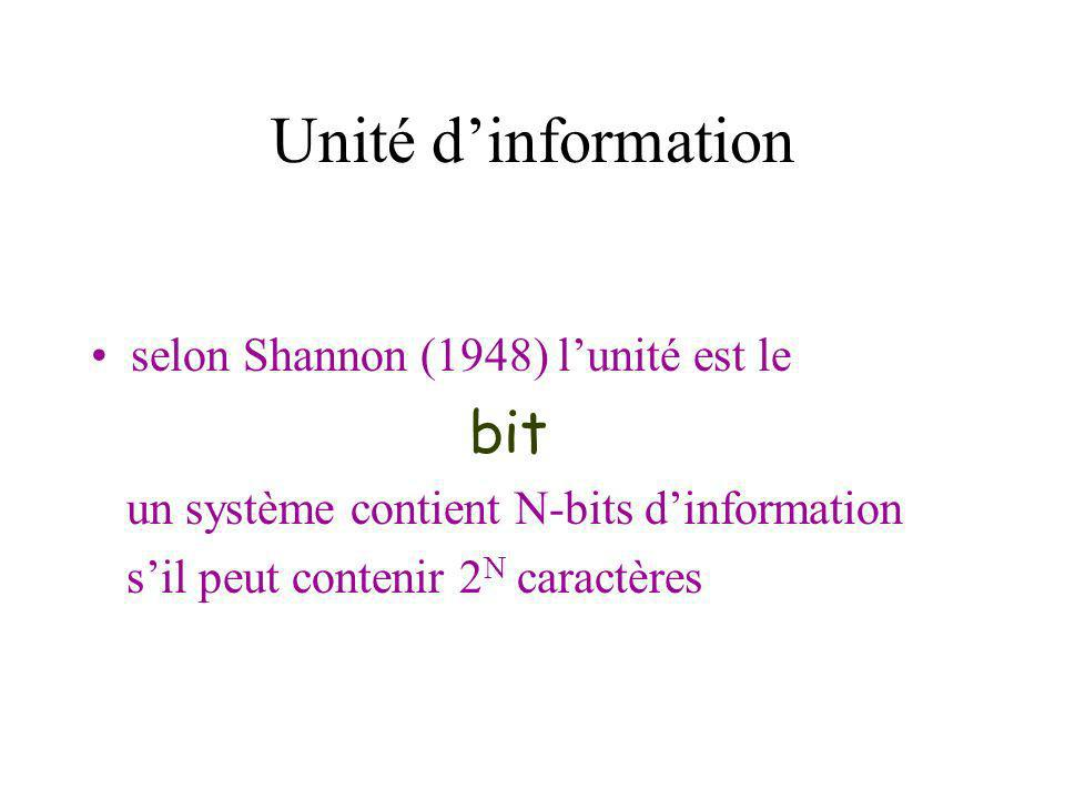 Unité d'information selon Shannon (1948) l'unité est le bit