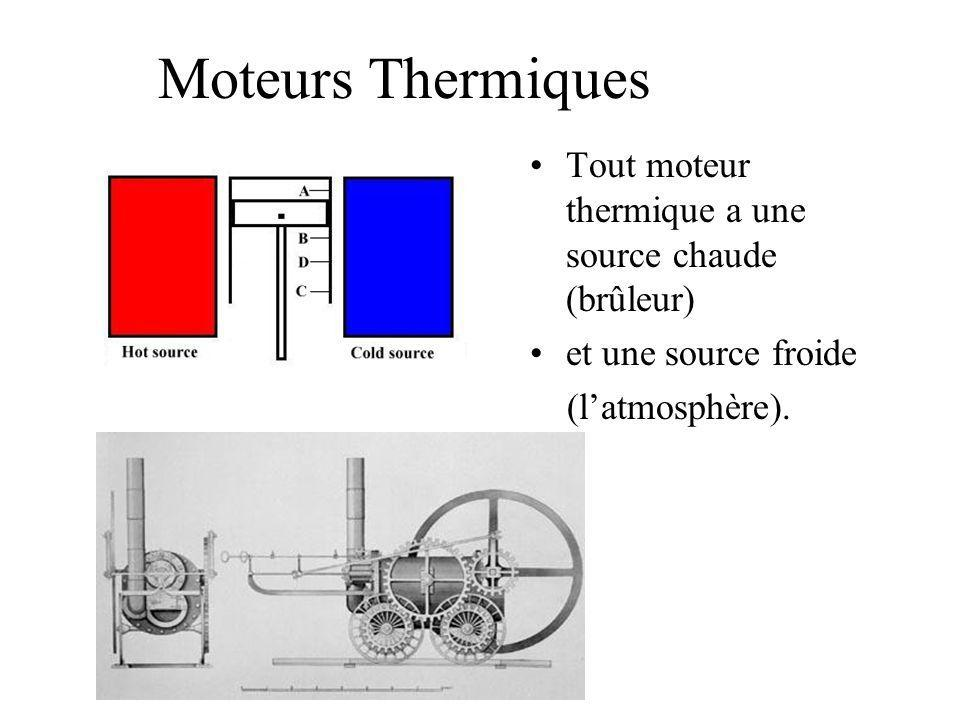 Moteurs Thermiques Tout moteur thermique a une source chaude (brûleur)