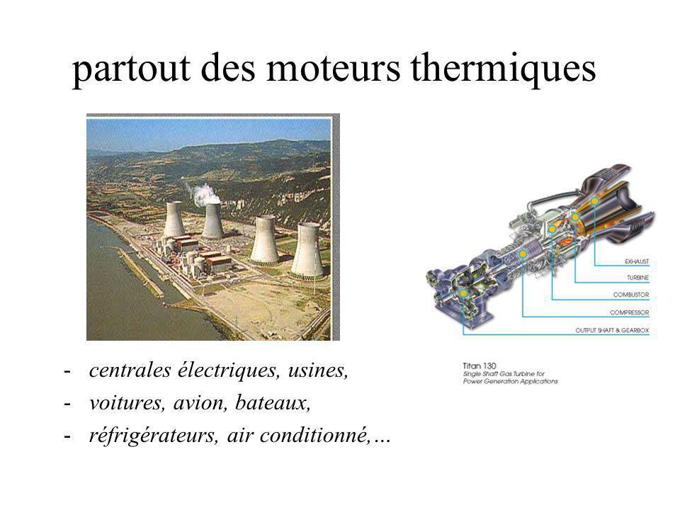 partout des moteurs thermiques