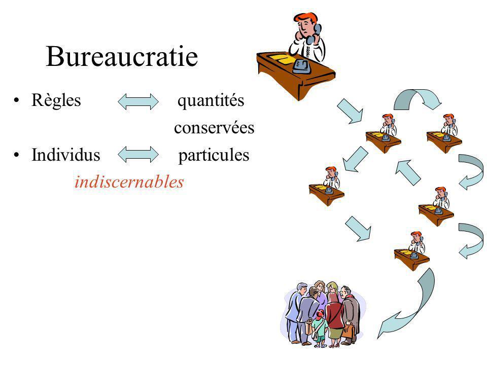 Bureaucratie Règles quantités conservées Individus particules