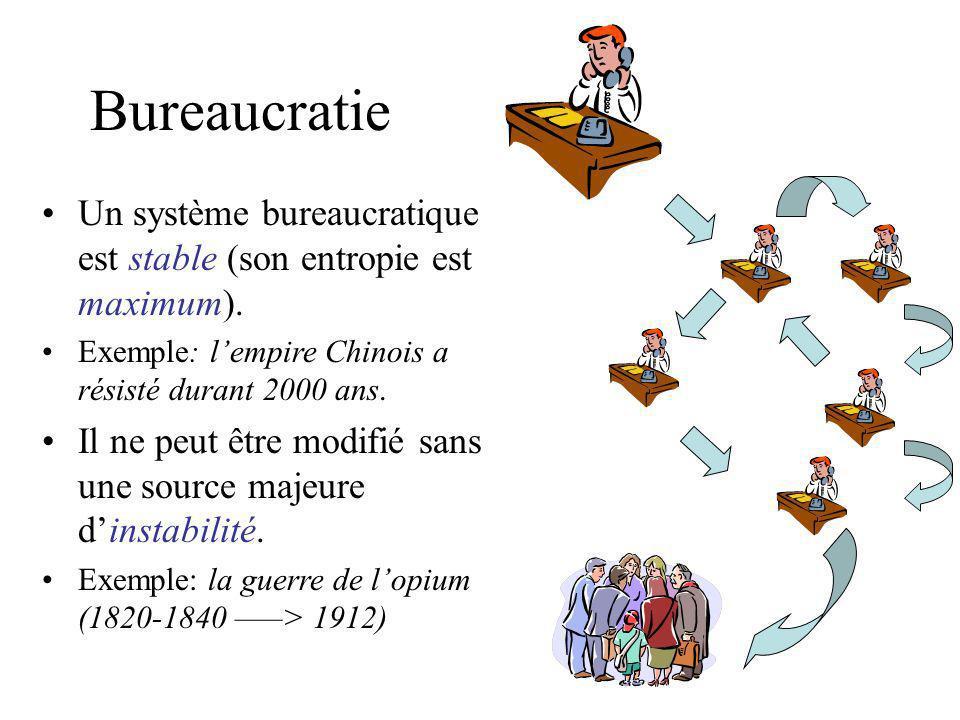 Bureaucratie Un système bureaucratique est stable (son entropie est maximum). Exemple: l'empire Chinois a résisté durant 2000 ans.