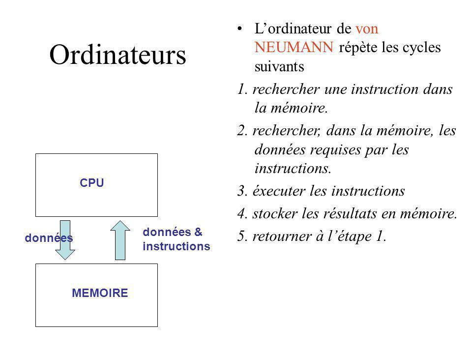 Ordinateurs L'ordinateur de von NEUMANN répète les cycles suivants