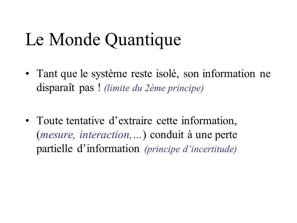 Le Monde Quantique Tant que le système reste isolé, son information ne disparaît pas ! (limite du 2ème principe)
